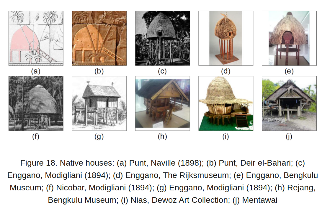 comparison of Engganese(Enggano islander) houses on stilts